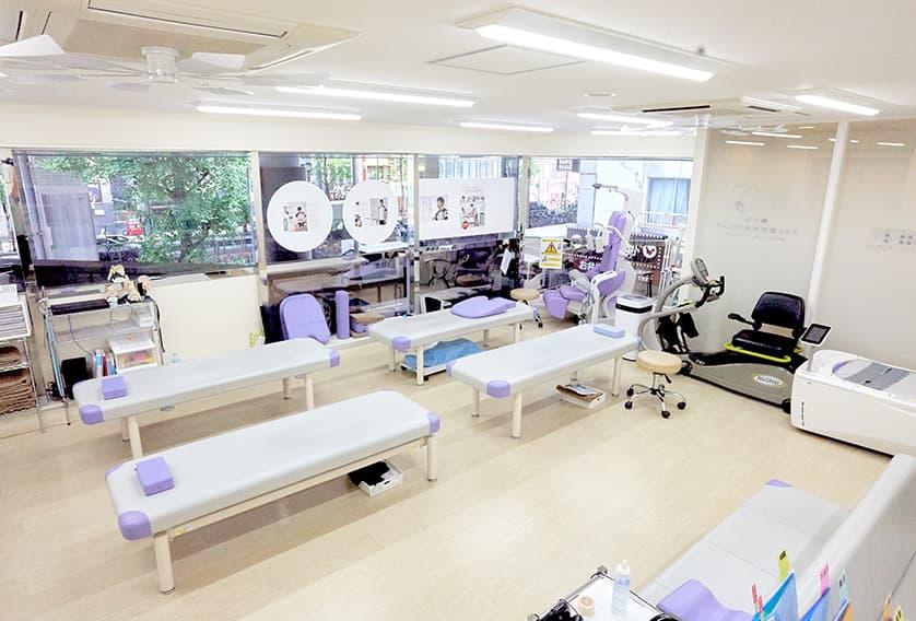 幡ケ谷さかえ整形外科クリニックリハビリ施設